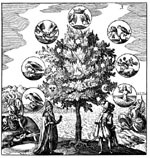 Alchemical Tree of Life